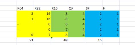 Provisional Schedule Li-Ning Cyprus Junior 2019